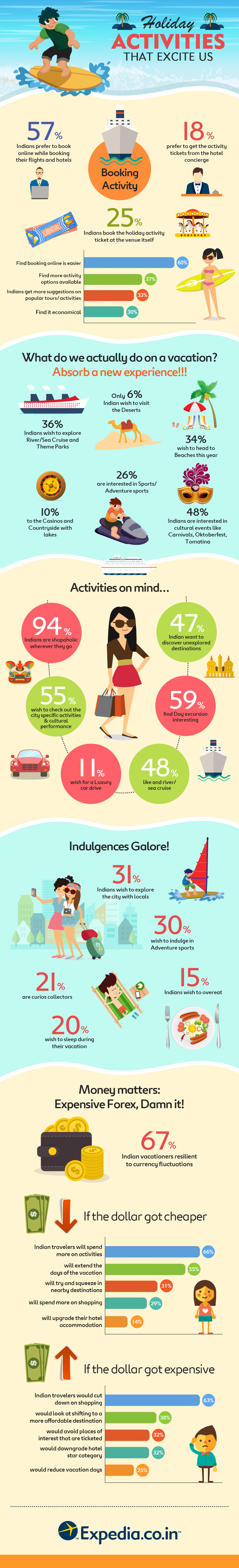HolidayActivities_Infographic