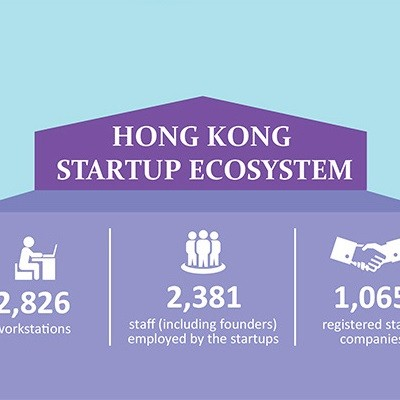 Hello Startups! StartmeupHK Festival is happening in Hong Kong in January 2016