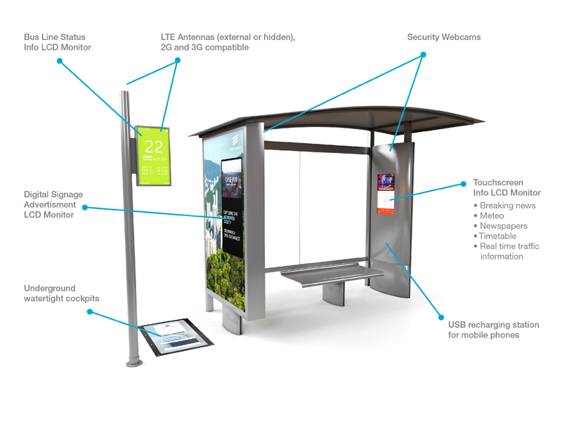 connected bus stop