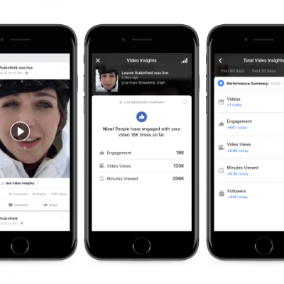 Marketers and publishers, you are going to love these new Facebook Live developments