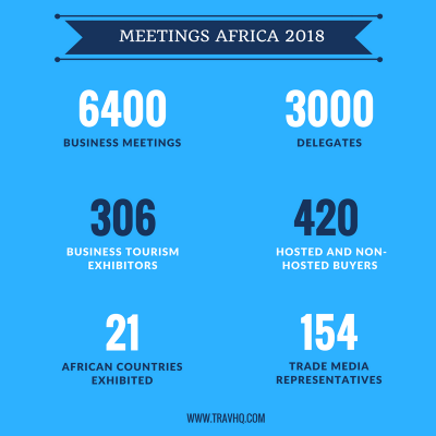 What the Global MICE Industry needs to learn from Meetings Africa 2018 show