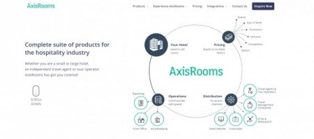 AxisRooms is making revenue management seamless for hotels : Anil K Prasanna, Co-founder and CEO